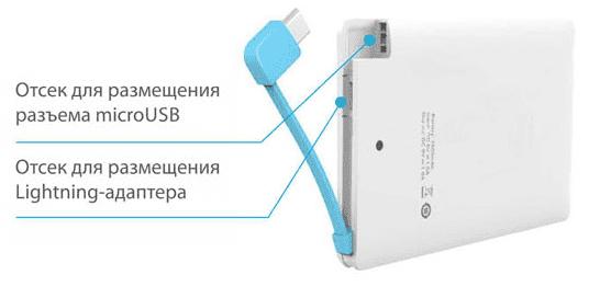 Elari Power Card инструкция - фото 4